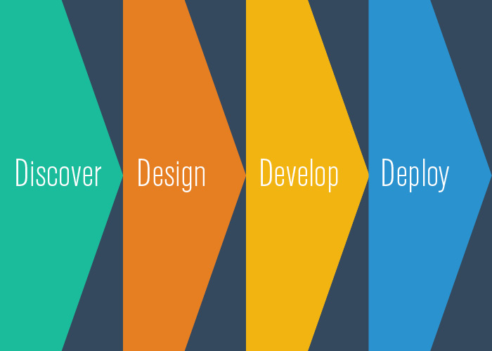 An agency approach to designing a client website.